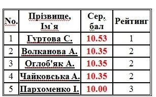 /Files/images/almanahi_2015/8-2 кл.jpg